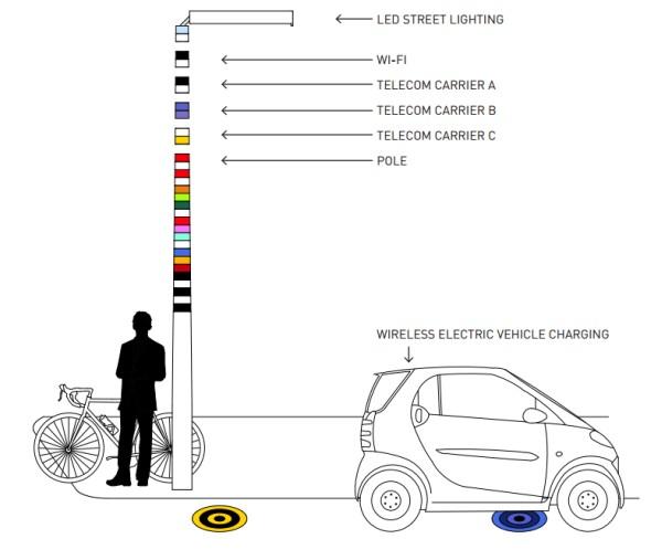 V-Pole technikai kép